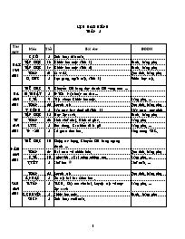 Giáo án Tổng hợp các môn Lớp 2 - Tuần 5 - Năm