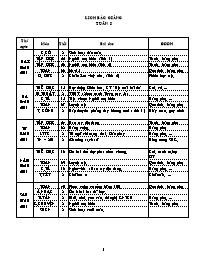Giáo án Tổng hợp các môn Lớp 2 - Tuần 8 - Năm